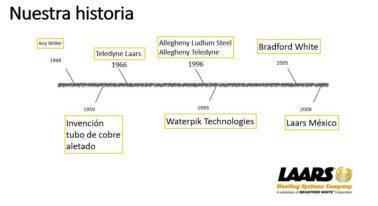 Laars-historia-mexico-calderas